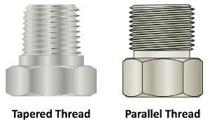 Types of Threads   Gal Industry